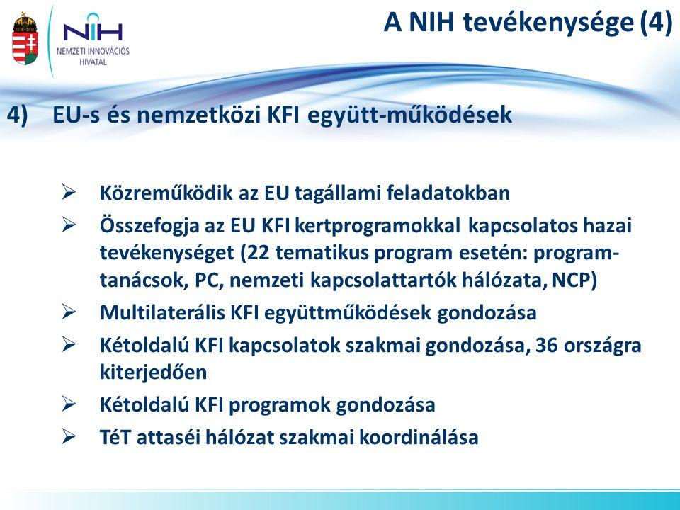 A NIH tevékenysége (4) 4)EU-s és nemzetközi KFI együtt-működések  Közreműködik az EU tagállami feladatokban  Összefogja az EU KFI kertprogramokkal kapcsolatos hazai tevékenységet (22 tematikus program esetén: program- tanácsok, PC, nemzeti kapcsolattartók hálózata, NCP)  Multilaterális KFI együttműködések gondozása  Kétoldalú KFI kapcsolatok szakmai gondozása, 36 országra kiterjedően  Kétoldalú KFI programok gondozása  TéT attaséi hálózat szakmai koordinálása