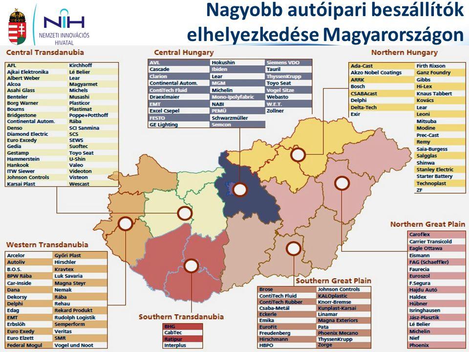 8www.nih.gov.hu Nagyobb autóipari beszállítók elhelyezkedése Magyarországon