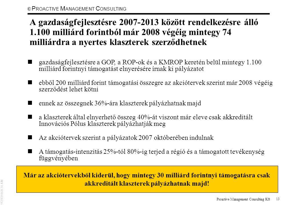 © 9/23/2016 8:31 AM P ROACTIVE M ANAGEMENT C ONSULTING Proactive Management Consulting Kft 13 A gazdaságfejlesztésre 2007-2013 között rendelkezésre álló 1.100 milliárd forintból már 2008 végéig mintegy 74 milliárdra a nyertes klaszterek szerződhetnek ngazdaságfejlesztésre a GOP, a ROP-ok és a KMROP keretén belül mintegy 1.100 milliárd forintnyi támogatást elnyerésére írnak ki pályázatot nebből 200 milliárd forint támogatási összegre az akciótervek szerint már 2008 végéig szerződést lehet kötni nennek az összegnek 36%-ára klaszterek pályázhatnak majd na klaszterek által elnyerhető összeg 40%-át viszont már eleve csak akkreditált Innovációs Pólus klaszterek pályázhatják meg nAz akciótervek szerint a pályázatok 2007 októberében indulnak nA támogatás-intenzitás 25%-tól 80%-ig terjed a régió és a támogatott tevékenység függvényében Már az akciótervekből kiderül, hogy mintegy 30 milliárd forintnyi támogatásra csak akkreditált klaszterek pályázhatnak majd!