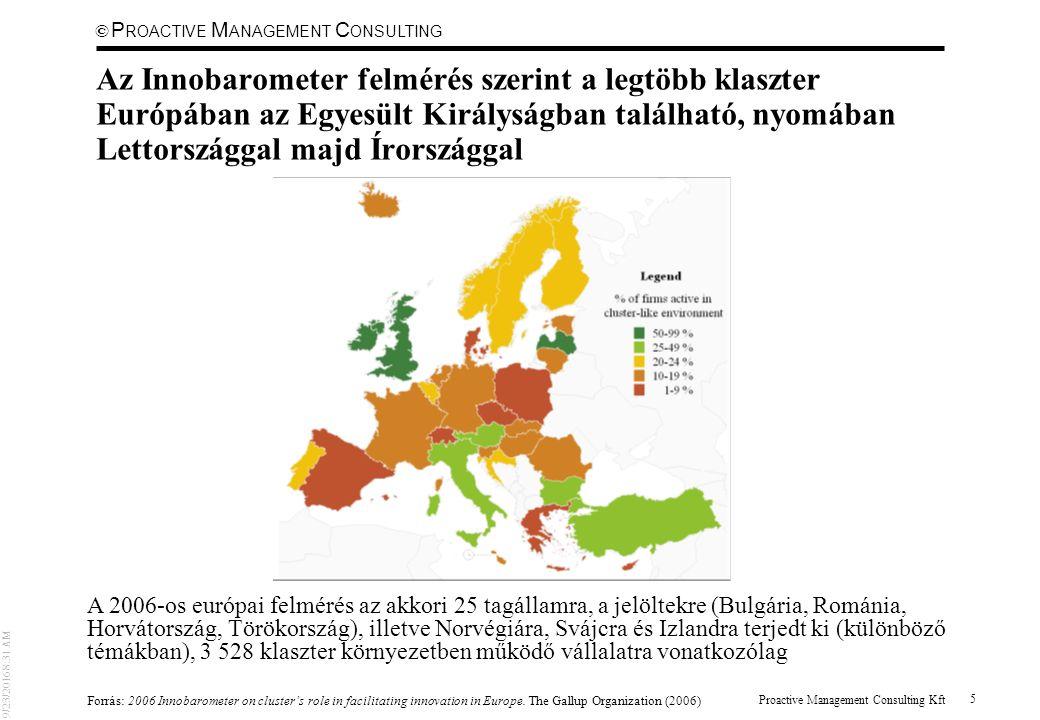 © 9/23/2016 8:31 AM P ROACTIVE M ANAGEMENT C ONSULTING Proactive Management Consulting Kft 5 Az Innobarometer felmérés szerint a legtöbb klaszter Európában az Egyesült Királyságban található, nyomában Lettországgal majd Írországgal A 2006-os európai felmérés az akkori 25 tagállamra, a jelöltekre (Bulgária, Románia, Horvátország, Törökország), illetve Norvégiára, Svájcra és Izlandra terjedt ki (különböző témákban), 3 528 klaszter környezetben működő vállalatra vonatkozólag Forrás: 2006 Innobarometer on cluster's role in facilitating innovation in Europe.