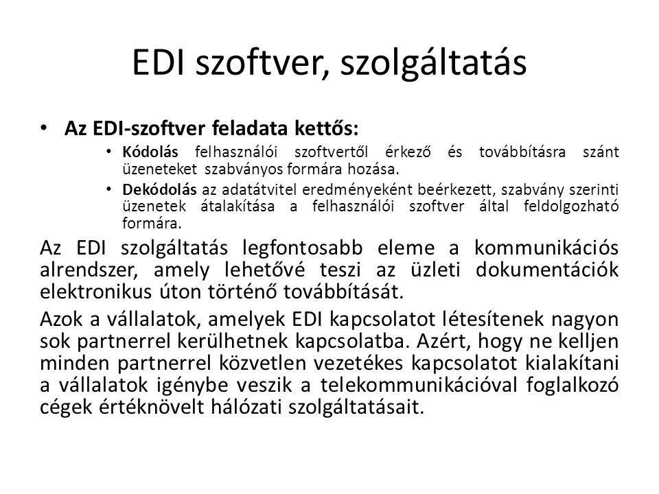 EDI szoftver, szolgáltatás Az EDI-szoftver feladata kettős: Kódolás felhasználói szoftvertől érkező és továbbításra szánt üzeneteket szabványos formára hozása.