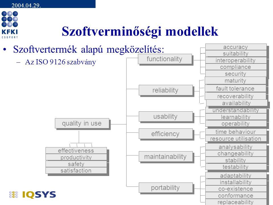 2004.04.29. 11 Szoftverminőségi modellek ISO 9126 (Boehm, McCall )...