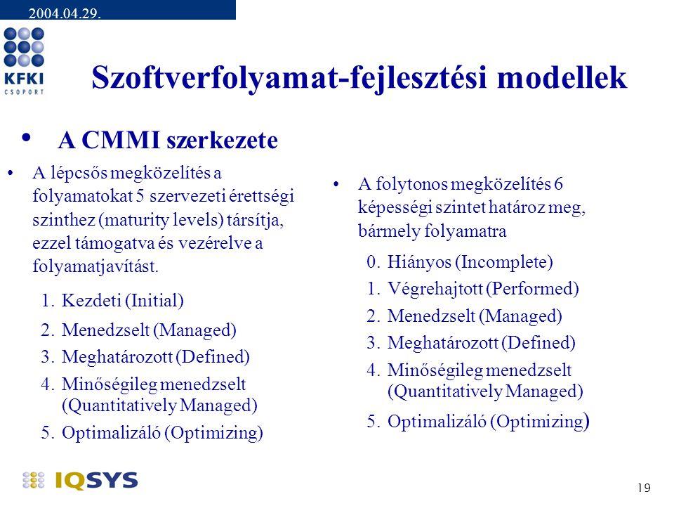 2004.04.29. 18 Szoftverfolyamat-fejlesztési modellek Folyamatok Folyamat érettségi szintek 0.