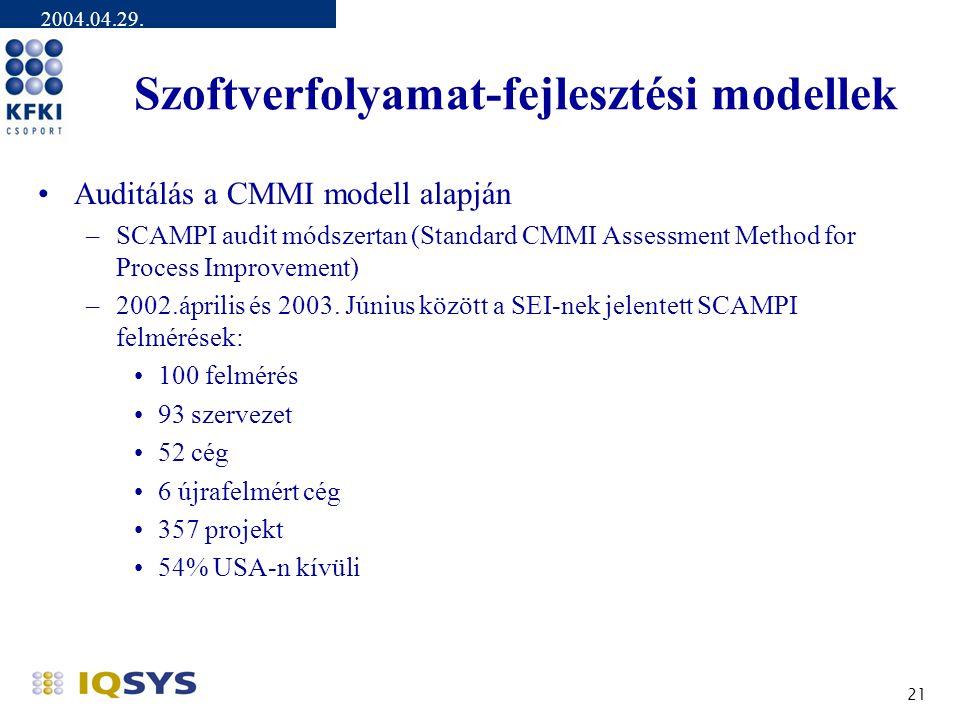 2004.04.29. 20 Szoftverfolyamat-fejlesztési modellek 2.