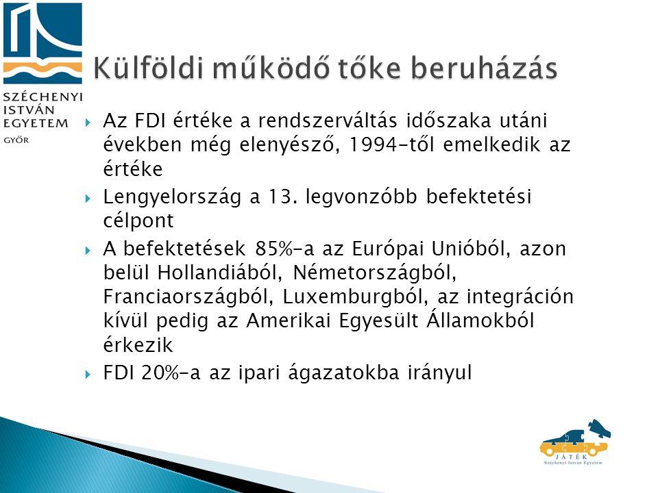  Az FDI értéke a rendszerváltás időszaka utáni években még elenyésző, 1994-től emelkedik az értéke  Lengyelország a 13.