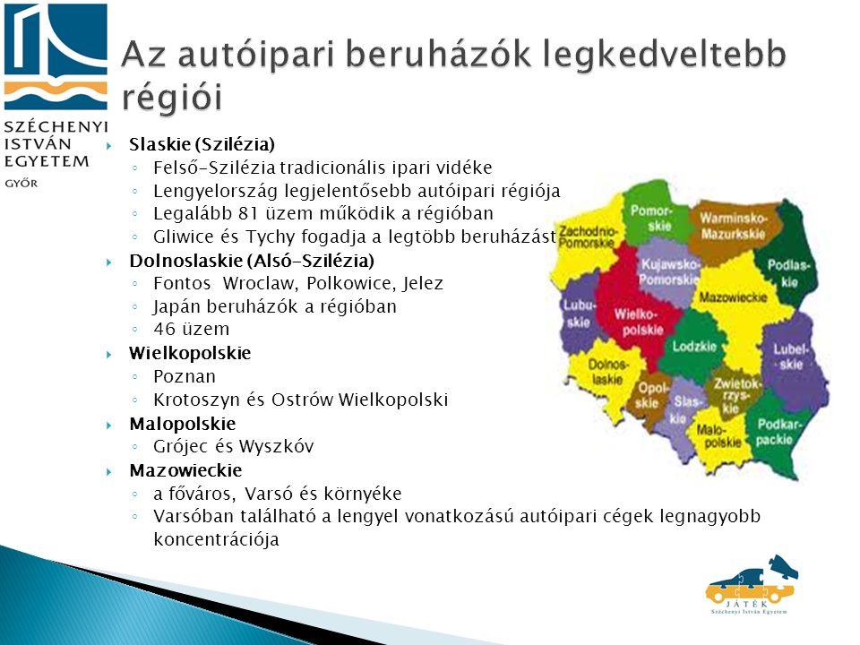  Slaskie (Szilézia) ◦ Felső-Szilézia tradicionális ipari vidéke ◦ Lengyelország legjelentősebb autóipari régiója ◦ Legalább 81 üzem működik a régióban ◦ Gliwice és Tychy fogadja a legtöbb beruházást  Dolnoslaskie (Alsó-Szilézia) ◦ Fontos Wroclaw, Polkowice, Jelez ◦ Japán beruházók a régióban ◦ 46 üzem  Wielkopolskie ◦ Poznan ◦ Krotoszyn és Ostrów Wielkopolski  Malopolskie ◦ Grójec és Wyszkóv  Mazowieckie ◦ a főváros, Varsó és környéke ◦ Varsóban található a lengyel vonatkozású autóipari cégek legnagyobb koncentrációja