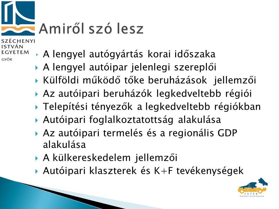  A lengyel autógyártás korai időszaka  A lengyel autóipar jelenlegi szereplői  Külföldi működő tőke beruházások jellemzői  Az autóipari beruházók legkedveltebb régiói  Telepítési tényezők a legkedveltebb régiókban  Autóipari foglalkoztatottság alakulása  Az autóipari termelés és a regionális GDP alakulása  A külkereskedelem jellemzői  Autóipari klaszterek és K+F tevékenységek