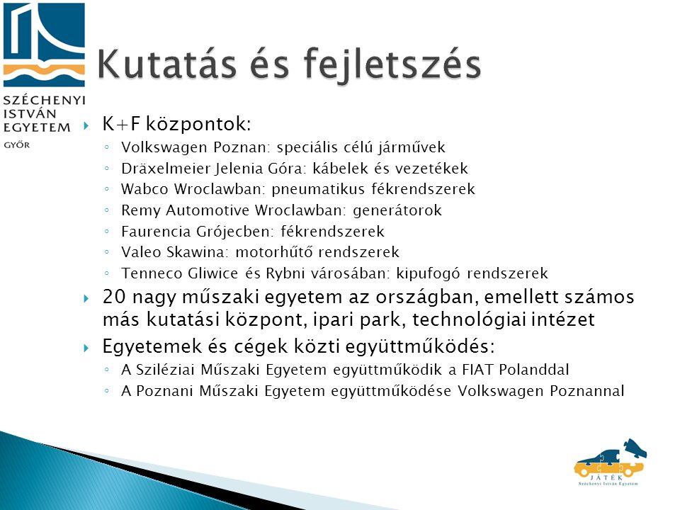  K+F központok: ◦ Volkswagen Poznan: speciális célú járművek ◦ Dräxelmeier Jelenia Góra: kábelek és vezetékek ◦ Wabco Wroclawban: pneumatikus fékrendszerek ◦ Remy Automotive Wroclawban: generátorok ◦ Faurencia Grójecben: fékrendszerek ◦ Valeo Skawina: motorhűtő rendszerek ◦ Tenneco Gliwice és Rybni városában: kipufogó rendszerek  20 nagy műszaki egyetem az országban, emellett számos más kutatási központ, ipari park, technológiai intézet  Egyetemek és cégek közti együttműködés: ◦ A Sziléziai Műszaki Egyetem együttműködik a FIAT Polanddal ◦ A Poznani Műszaki Egyetem együttműködése Volkswagen Poznannal