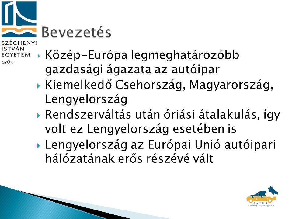  Közép-Európa legmeghatározóbb gazdasági ágazata az autóipar  Kiemelkedő Csehország, Magyarország, Lengyelország  Rendszerváltás után óriási átalakulás, így volt ez Lengyelország esetében is  Lengyelország az Európai Unió autóipari hálózatának erős részévé vált