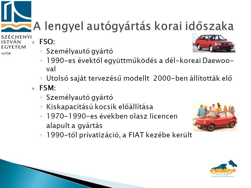  FSO: ◦ Személyautó gyártó ◦ 1990-es évektől együttműködés a dél-koreai Daewoo- val ◦ Utolsó saját tervezésű modellt 2000-ben állították elő  FSM: ◦ Személyautó gyártó ◦ Kiskapacitású kocsik előállítása ◦ 1970-1990-es években olasz licencen alapult a gyártás ◦ 1990-től privatizáció, a FIAT kezébe került
