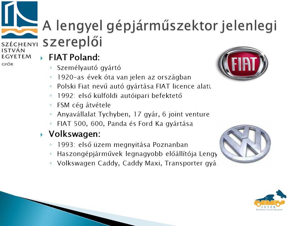  FIAT Poland: ◦ Személyautó gyártó ◦ 1920-as évek óta van jelen az országban ◦ Polski Fiat nevű autó gyártása FIAT licence alatt ◦ 1992: első külföldi autóipari befektető ◦ FSM cég átvétele ◦ Anyavállalat Tychyben, 17 gyár, 6 joint venture ◦ FIAT 500, 600, Panda és Ford Ka gyártása  Volkswagen: ◦ 1993: első üzem megnyitása Poznanban ◦ Haszongépjárművek legnagyobb előállítója Lengyelországban ◦ Volkswagen Caddy, Caddy Maxi, Transporter gyártása