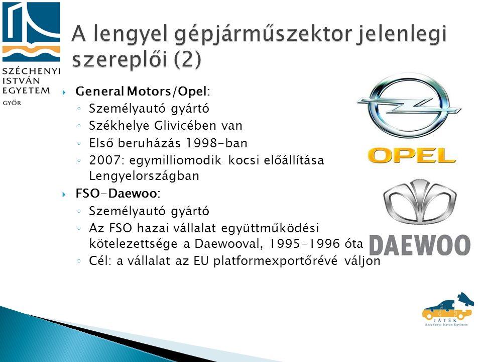  General Motors/Opel: ◦ Személyautó gyártó ◦ Székhelye Glivicében van ◦ Első beruházás 1998-ban ◦ 2007: egymilliomodik kocsi előállítása Lengyelországban  FSO-Daewoo: ◦ Személyautó gyártó ◦ Az FSO hazai vállalat együttműködési kötelezettsége a Daewooval, 1995-1996 óta ◦ Cél: a vállalat az EU platformexportőrévé váljon