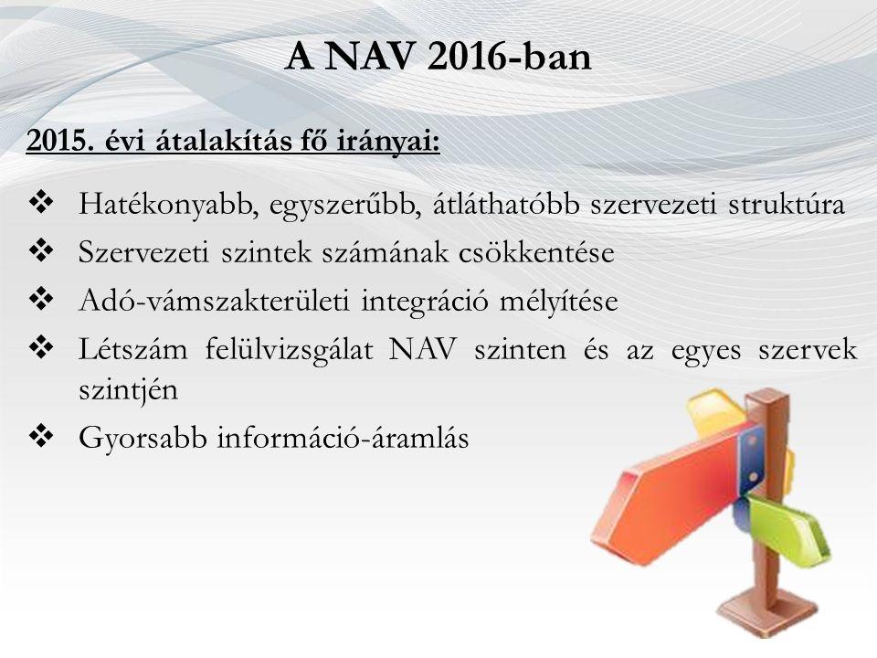 A NAV 2016-ban 2015. évi átalakítás fő irányai:  Hatékonyabb, egyszerűbb, átláthatóbb szervezeti struktúra  Szervezeti szintek számának csökkentése