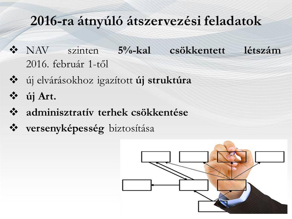 2016-ra átnyúló átszervezési feladatok  NAV szinten 5%-kal csökkentett létszám 2016. február 1-től  új elvárásokhoz igazított új struktúra  új Art.