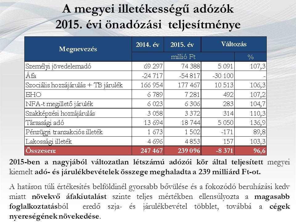 A megyei illetékességű adózók 2015. évi önadózási teljesítménye 2015-ben a nagyjából változatlan létszámú adózói kör által teljesített megyei kiemelt