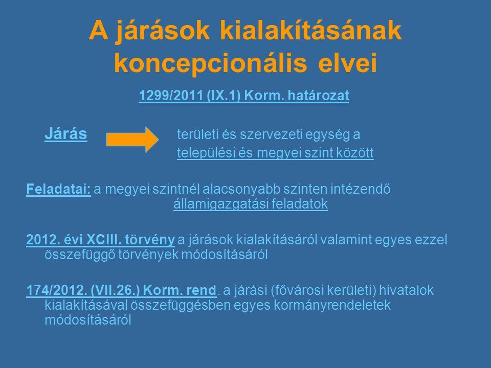 A járások kialakításának koncepcionális elvei 1299/2011 (IX.1) Korm.