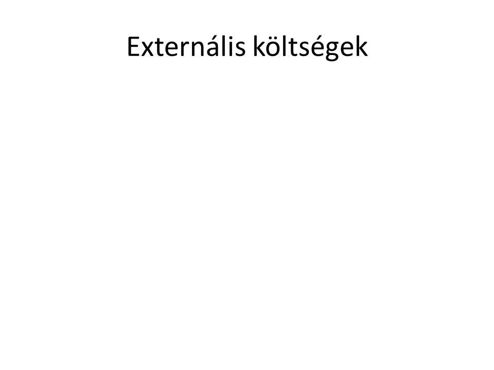 Externális költségek