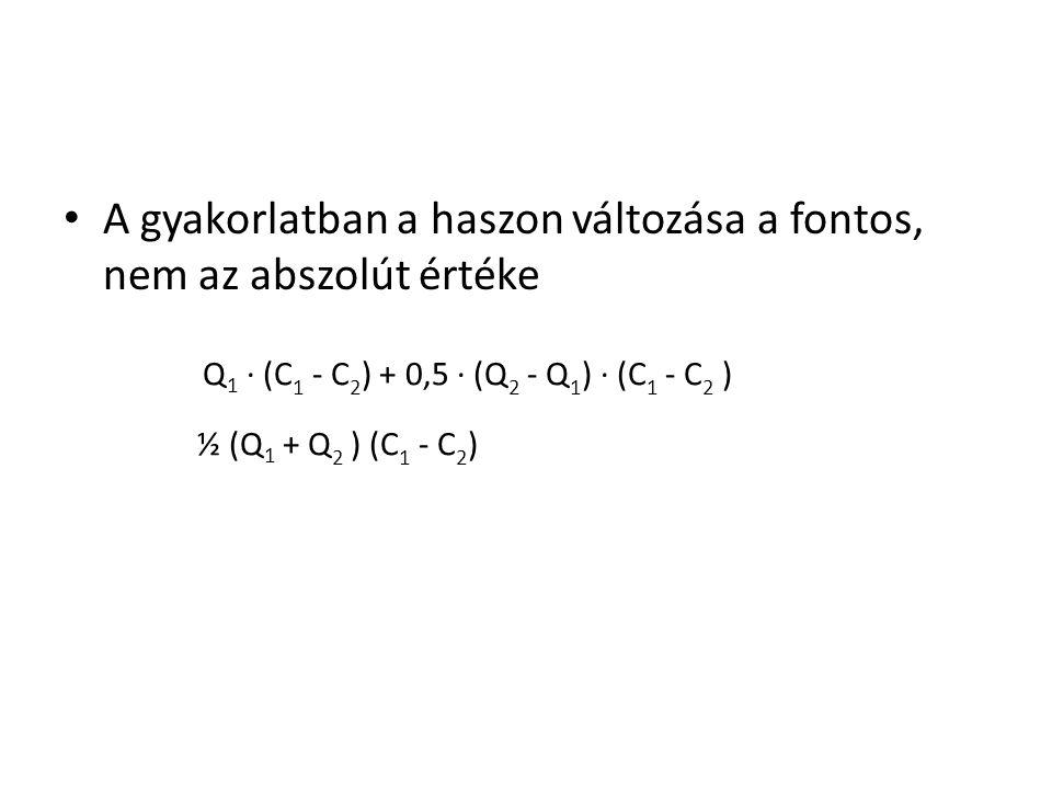 A gyakorlatban a haszon változása a fontos, nem az abszolút értéke Q 1 · (C 1 - C 2 ) + 0,5 · (Q 2 - Q 1 ) · (C 1 - C 2 ) ½ (Q 1 + Q 2 ) (C 1 - C 2 )