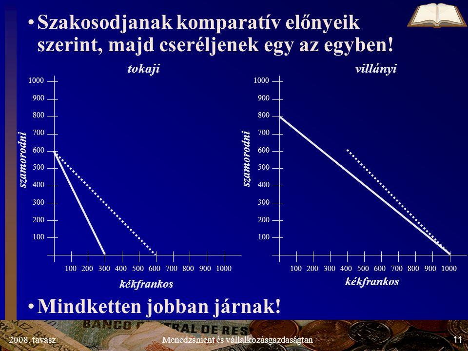 2008. tavasz11Menedzsment és vállalkozásgazdaságtan Szakosodjanak komparatív előnyeik szerint, majd cseréljenek egy az egyben! 10009008007006005004003