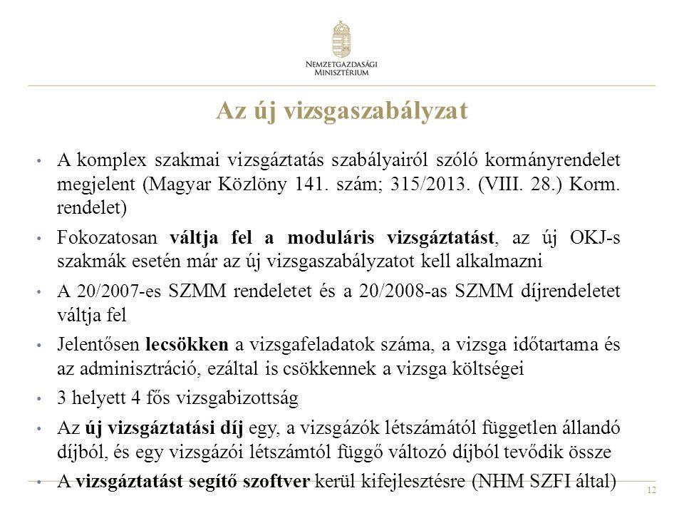 12 Az új vizsgaszabályzat A komplex szakmai vizsgáztatás szabályairól szóló kormányrendelet megjelent (Magyar Közlöny 141.
