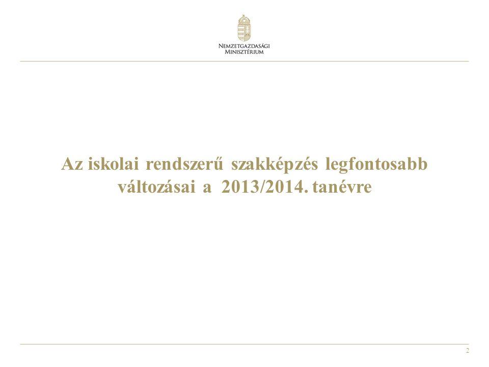 """3 A szakképzés átalakításának második szakasza A Kormány első szakmaszerkezeti döntésének megjelenése 2012 őszén A szakképzési törvény több elemére irányuló törvénymódosítás 2012 végén A """"Követelménymodul kormányrendelet teljessé válása, azaz 1451 szakmai követelménymodul megjelentetése 2013 márciusában A szakmai és vizsgakövetelmények megjelenése (NGM, HM, NFM, VM, EMMI, BM) A szakképzési kerettantervek megjelenése (összesen 292 db) Szakmai tantervi adaptációk (összesen 217 db)"""