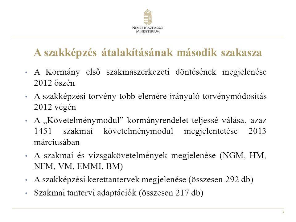 4 Az első szakmaszerkezeti döntés a 2013/2014.
