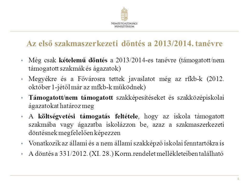 5 A szakképzési törvény 2012 végi módosítása A változások zöme 2013.