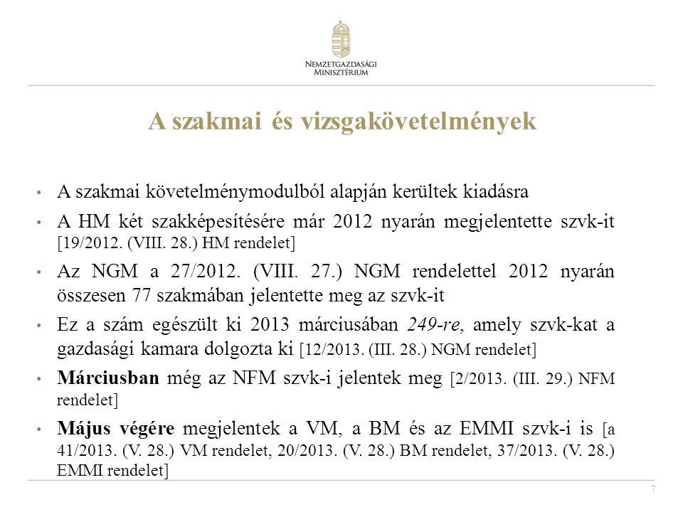 7 A szakmai és vizsgakövetelmények A szakmai követelménymodulból alapján kerültek kiadásra A HM két szakképesítésére már 2012 nyarán megjelentette szvk-it [19/2012.