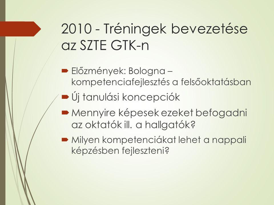 2010 - Tréningek bevezetése az SZTE GTK-n  Előzmények: Bologna – kompetenciafejlesztés a felsőoktatásban  Új tanulási koncepciók  Mennyire képesek ezeket befogadni az oktatók ill.
