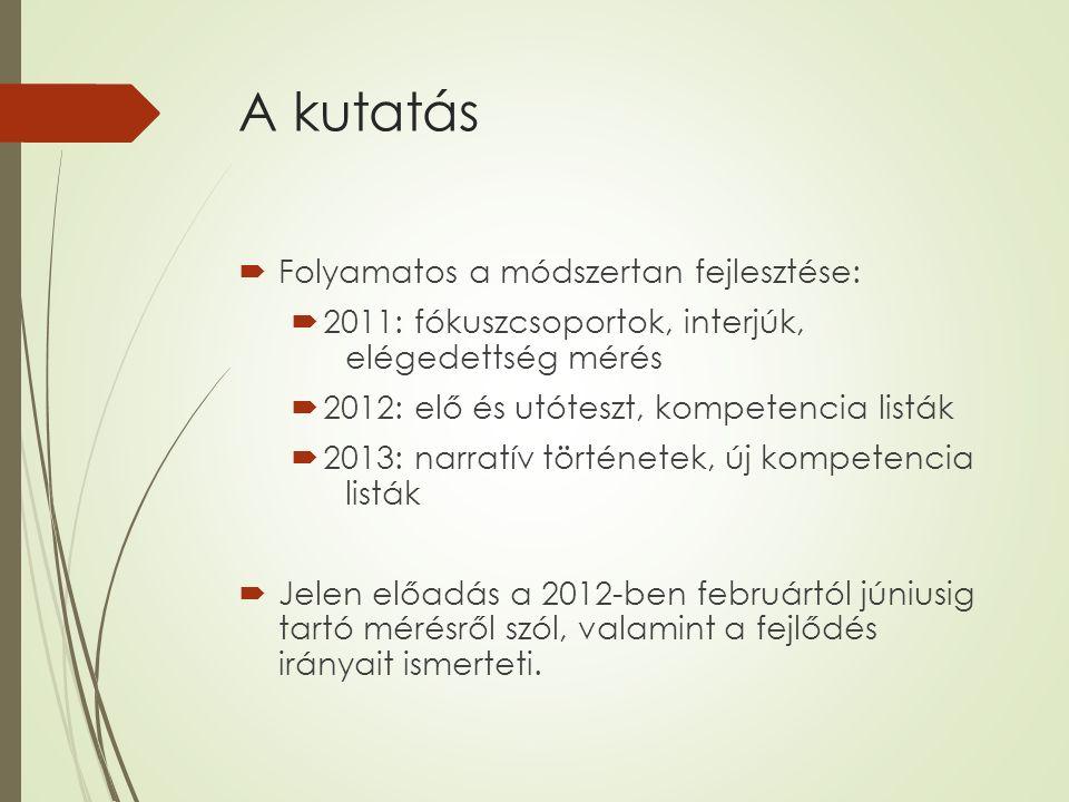 A kutatás  Folyamatos a módszertan fejlesztése:  2011: fókuszcsoportok, interjúk, elégedettség mérés  2012: elő és utóteszt, kompetencia listák  2013: narratív történetek, új kompetencia listák  Jelen előadás a 2012-ben februártól júniusig tartó mérésről szól, valamint a fejlődés irányait ismerteti.