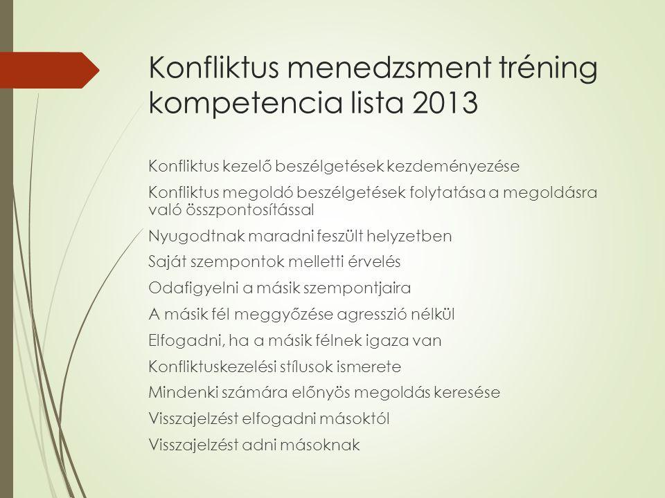 Konfliktus menedzsment tréning kompetencia lista 2013 Konfliktus kezelő beszélgetések kezdeményezése Konfliktus megoldó beszélgetések folytatása a megoldásra való összpontosítással Nyugodtnak maradni feszült helyzetben Saját szempontok melletti érvelés Odafigyelni a másik szempontjaira A másik fél meggyőzése agresszió nélkül Elfogadni, ha a másik félnek igaza van Konfliktuskezelési stílusok ismerete Mindenki számára előnyös megoldás keresése Visszajelzést elfogadni másoktól Visszajelzést adni másoknak