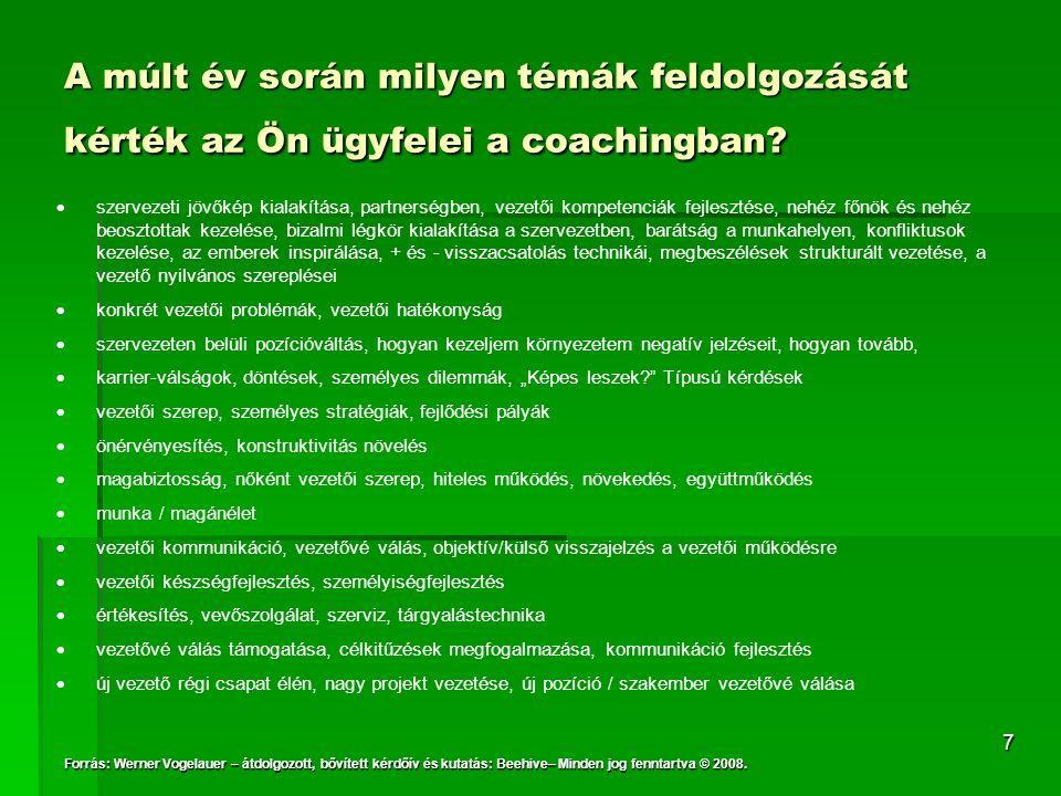 7 A múlt év során milyen témák feldolgozását kérték az Ön ügyfelei a coachingban.