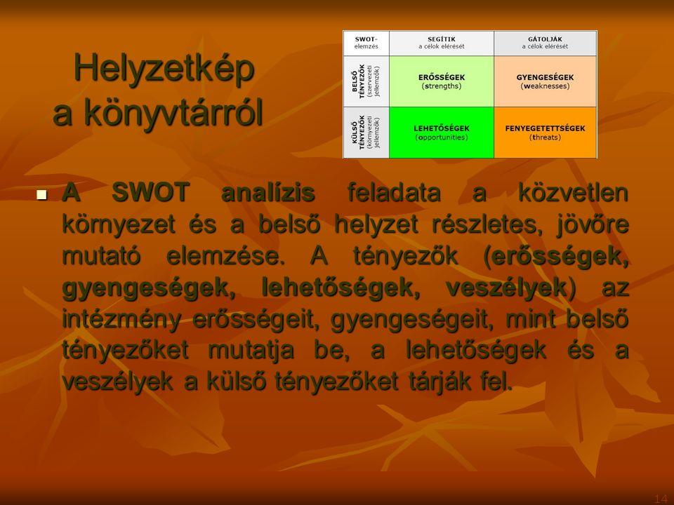 Helyzetkép a könyvtárról Helyzetkép a könyvtárról A SWOT analízis feladata a közvetlen környezet és a belső helyzet részletes, jövőre mutató elemzése.