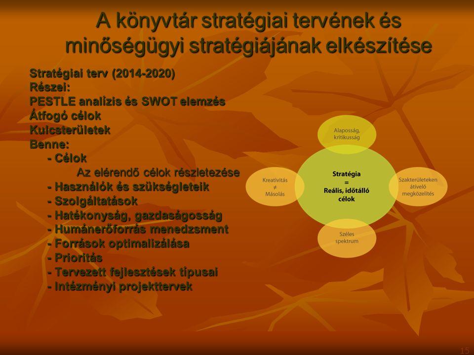A könyvtár stratégiai tervének és minőségügyi stratégiájának elkészítése Stratégiai terv (2014-2020) Részei: PESTLE analízis és SWOT elemzés Átfogó cé