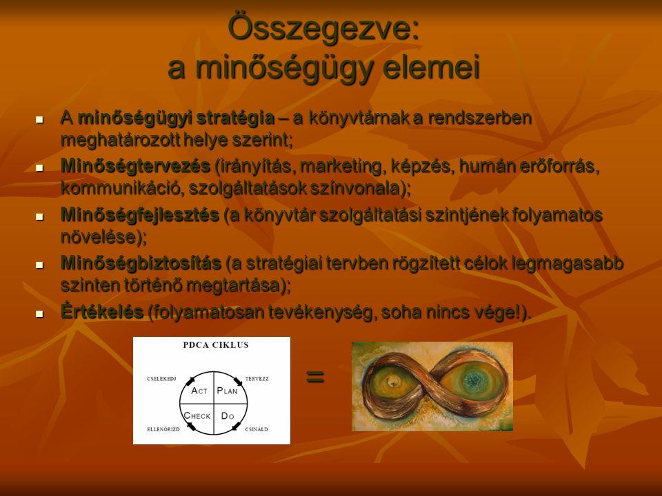 Összegezve: a minőségügy elemei A minőségügyi stratégia – a könyvtárnak a rendszerben meghatározott helye szerint; A minőségügyi stratégia – a könyvtá