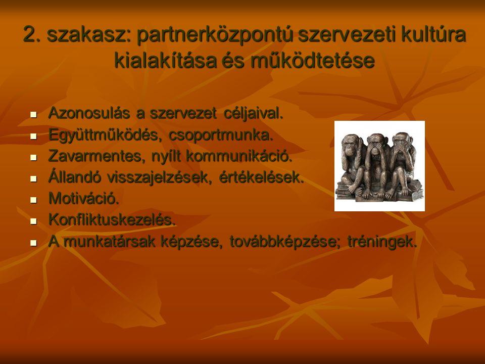 2. szakasz: partnerközpontú szervezeti kultúra kialakítása és működtetése Azonosulás a szervezet céljaival. Azonosulás a szervezet céljaival. Együttmű