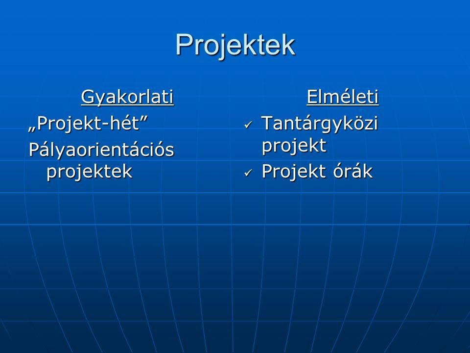 """Projektek Gyakorlati""""Projekt-hét Pályaorientációs projektek Elméleti Tantárgyközi projekt Tantárgyközi projekt Projekt órák Projekt órák"""