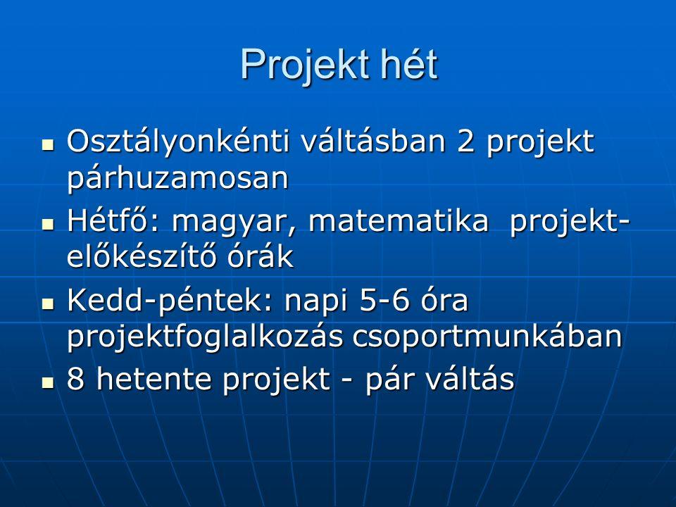 Projekt hét Osztályonkénti váltásban 2 projekt párhuzamosan Osztályonkénti váltásban 2 projekt párhuzamosan Hétfő: magyar, matematika projekt- előkészítő órák Hétfő: magyar, matematika projekt- előkészítő órák Kedd-péntek: napi 5-6 óra projektfoglalkozás csoportmunkában Kedd-péntek: napi 5-6 óra projektfoglalkozás csoportmunkában 8 hetente projekt - pár váltás 8 hetente projekt - pár váltás