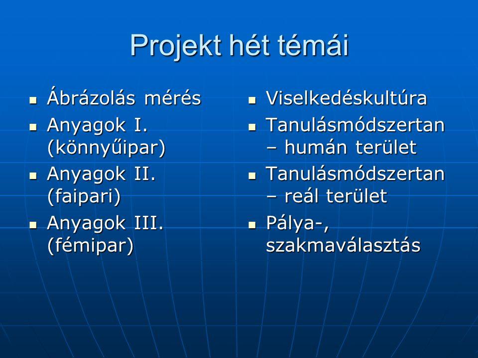 Projekt hét témái Ábrázolás mérés Ábrázolás mérés Anyagok I.