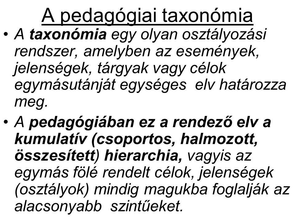 A pedagógiai taxonómia A taxonómia egy olyan osztályozási rendszer, amelyben az események, jelenségek, tárgyak vagy célok egymásutánját egységes elv határozza meg.