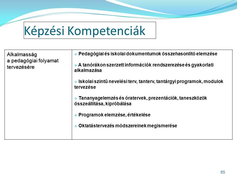 Képzési Kompetenciák Alkalmasság a pedagógiai folyamat tervezésére  Pedagógiai és iskolai dokumentumok összehasonlító elemzése  A tanórákon szerzett