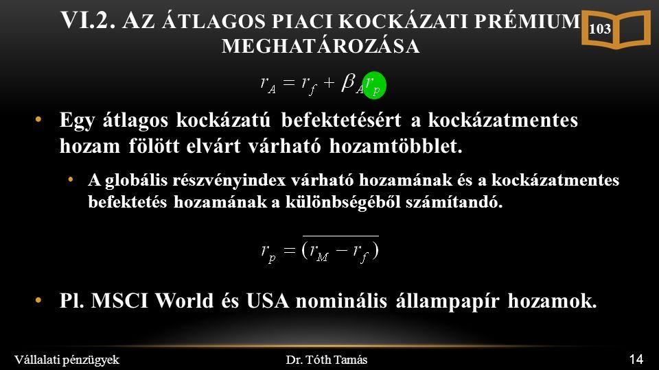 Dr. Tóth Tamás Vállalati pénzügyek 14 VI.2. A Z ÁTLAGOS PIACI KOCKÁZATI PRÉMIUM MEGHATÁROZÁSA Egy átlagos kockázatú befektetésért a kockázatmentes hoz