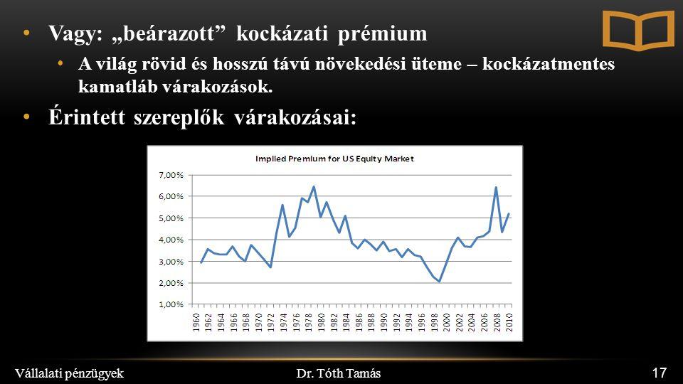 """Dr. Tóth Tamás Vállalati pénzügyek 17 Vagy: """"beárazott"""" kockázati prémium A világ rövid és hosszú távú növekedési üteme – kockázatmentes kamatláb vára"""
