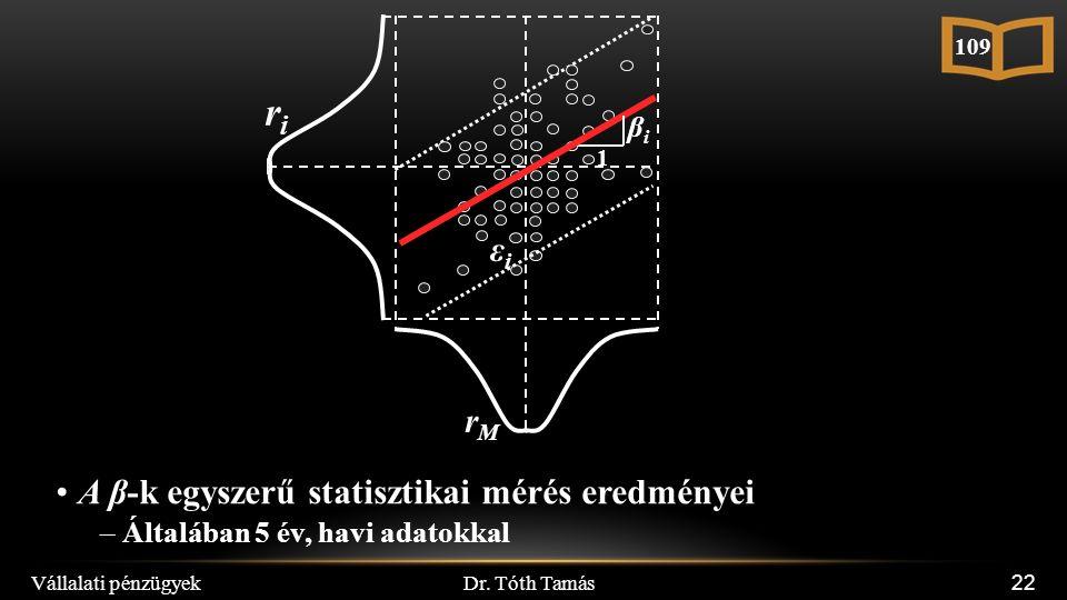 Dr. Tóth Tamás Vállalati pénzügyek 22 rMrM 1 βiβi riri εiεi A β-k egyszerű statisztikai mérés eredményei –Általában 5 év, havi adatokkal 109