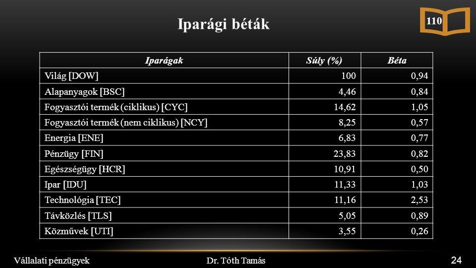Dr. Tóth Tamás Vállalati pénzügyek 24 IparágakSúly (%)Béta Világ [DOW] 1000,94 Alapanyagok [BSC] 4,460,84 Fogyasztói termék (ciklikus) [CYC] 14,621,05