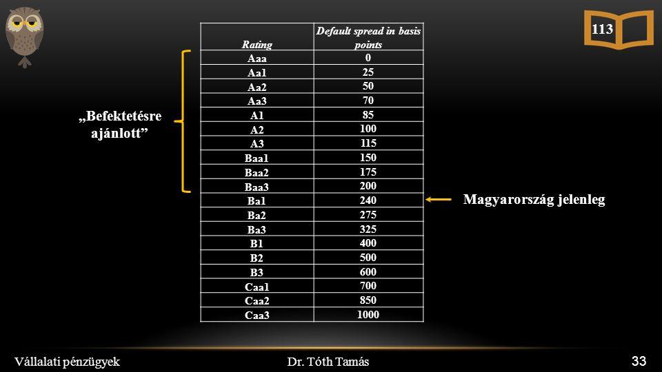 Dr. Tóth Tamás Vállalati pénzügyek 33 Rating Default spread in basis points Aaa 0 Aa1 25 Aa2 50 Aa3 70 A1 85 A2 100 A3 115 Baa1 150 Baa2 175 Baa3 200