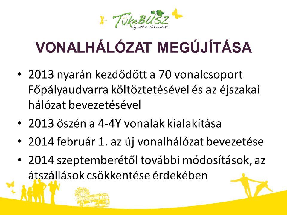 VONALHÁLÓZAT MEGÚJÍTÁSA 2013 nyarán kezdődött a 70 vonalcsoport Főpályaudvarra költöztetésével és az éjszakai hálózat bevezetésével 2013 őszén a 4-4Y vonalak kialakítása 2014 február 1.