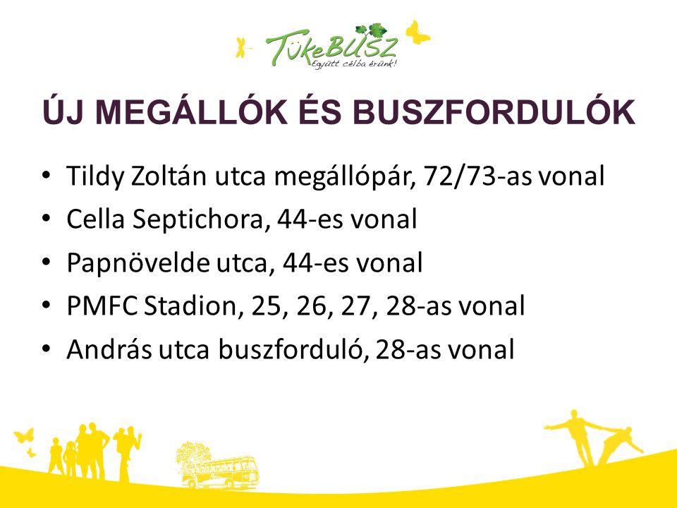 ÚJ MEGÁLLÓK ÉS BUSZFORDULÓK Tildy Zoltán utca megállópár, 72/73-as vonal Cella Septichora, 44-es vonal Papnövelde utca, 44-es vonal PMFC Stadion, 25, 26, 27, 28-as vonal András utca buszforduló, 28-as vonal