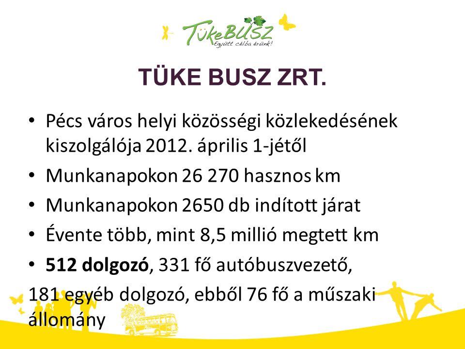 TÜKE BUSZ ZRT. Pécs város helyi közösségi közlekedésének kiszolgálója 2012. április 1-jétől Munkanapokon 26 270 hasznos km Munkanapokon 2650 db indíto