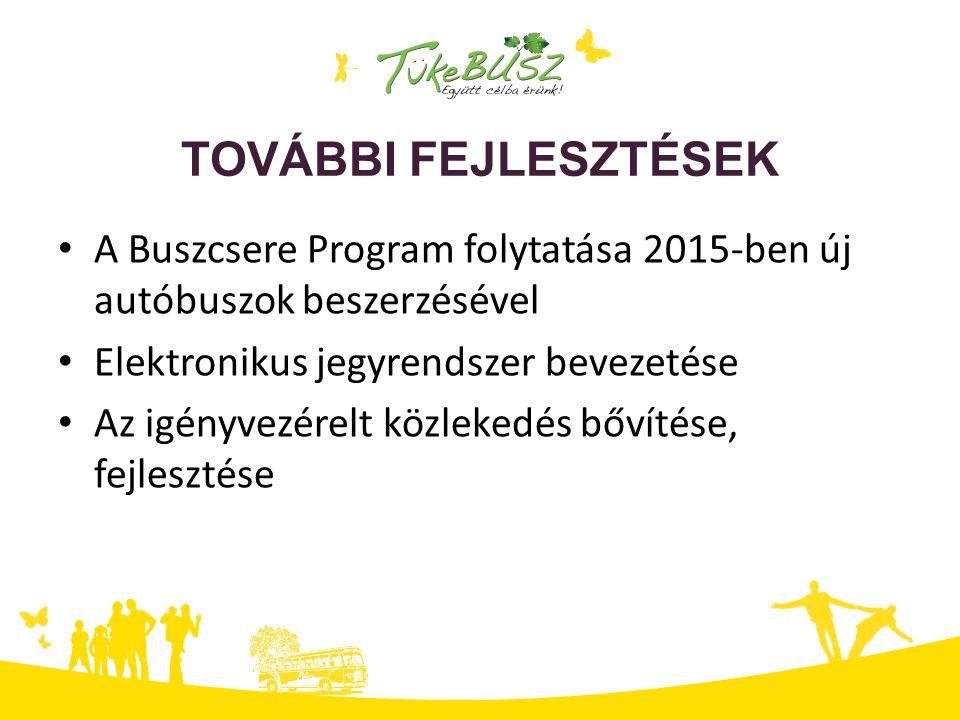 TOVÁBBI FEJLESZTÉSEK A Buszcsere Program folytatása 2015-ben új autóbuszok beszerzésével Elektronikus jegyrendszer bevezetése Az igényvezérelt közlekedés bővítése, fejlesztése